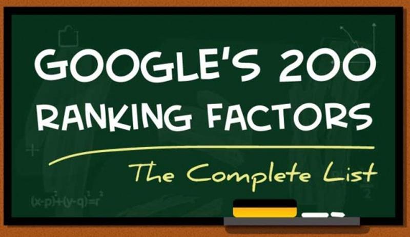 Grafik mit Schriftzug der Goolge Ranking Faktoren