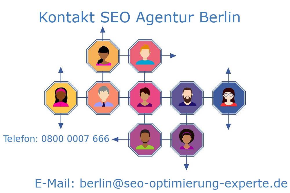 Auf der Collage finden Sie die Kontakte von der SEO Firma Berlin