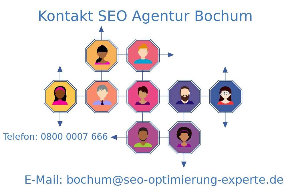 Auf der Collage finden Sie die Kontakte von der SEO Firma Bochum