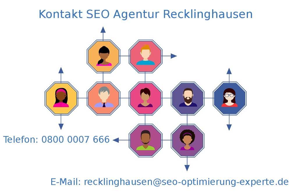 Auf der Collage finden Sie die Kontakte von der SEO Firma Recklinghausen