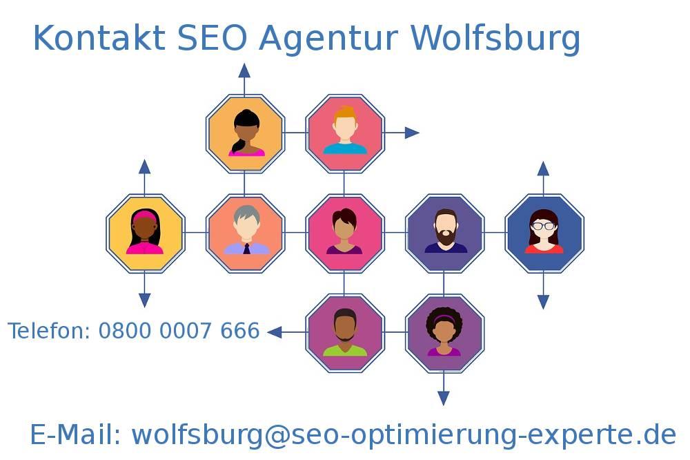 Auf der Grafik befinden sich die Informationen unserer SEO Firma Wolfsburg