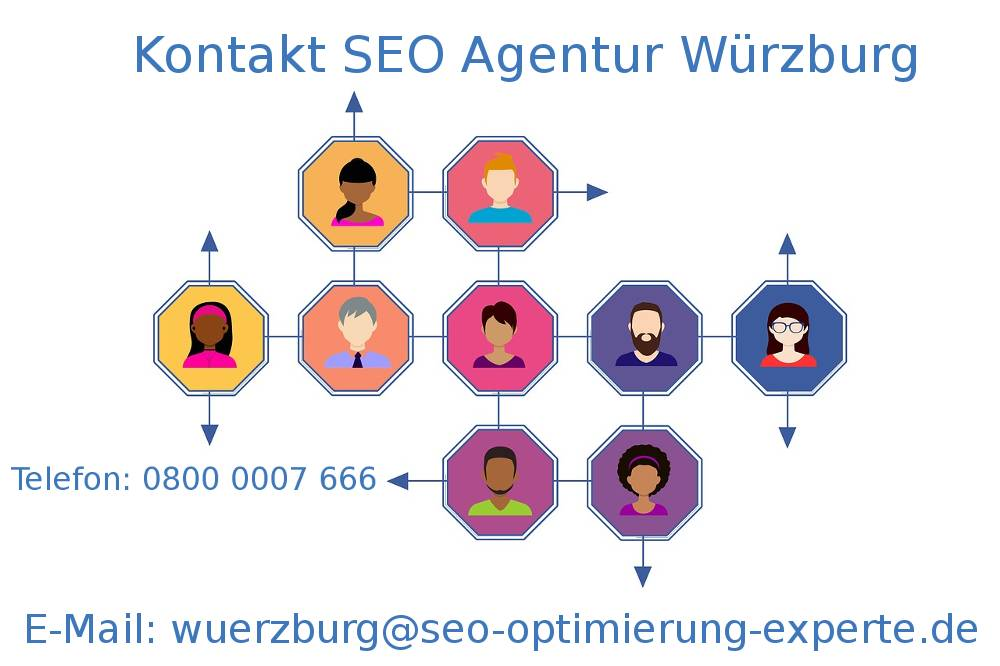 Auf dem Bild befinden sich die Kontakte der SEO Firma Würzburg