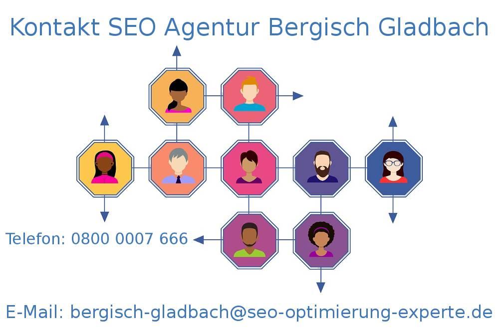 Auf dem Bild finden Sie die Kontakte der SEO Agentur Bergisch Gladbach