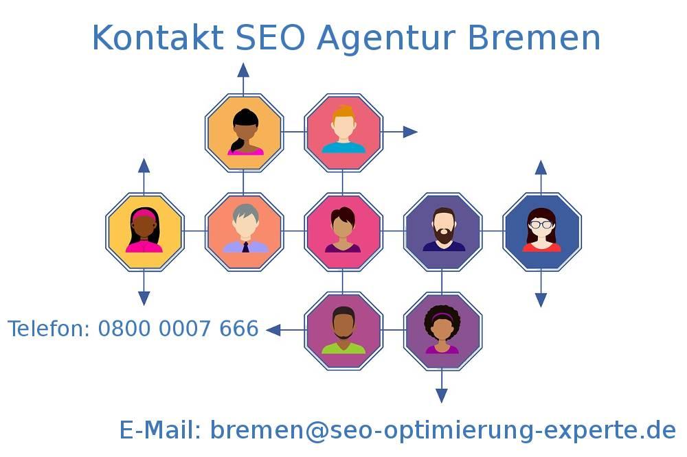 Auf dem Bild befinden sich die Daten unserer SEO Agentur Bremen