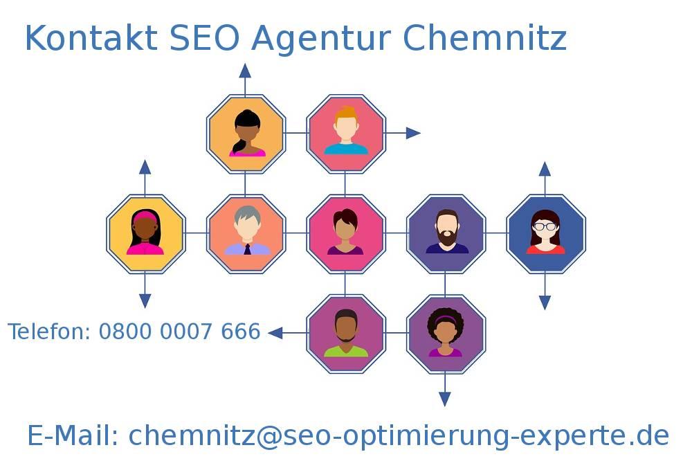 Auf dem Bildnis befinden sich die Kontakte von der SEO Agentur Chemnitz