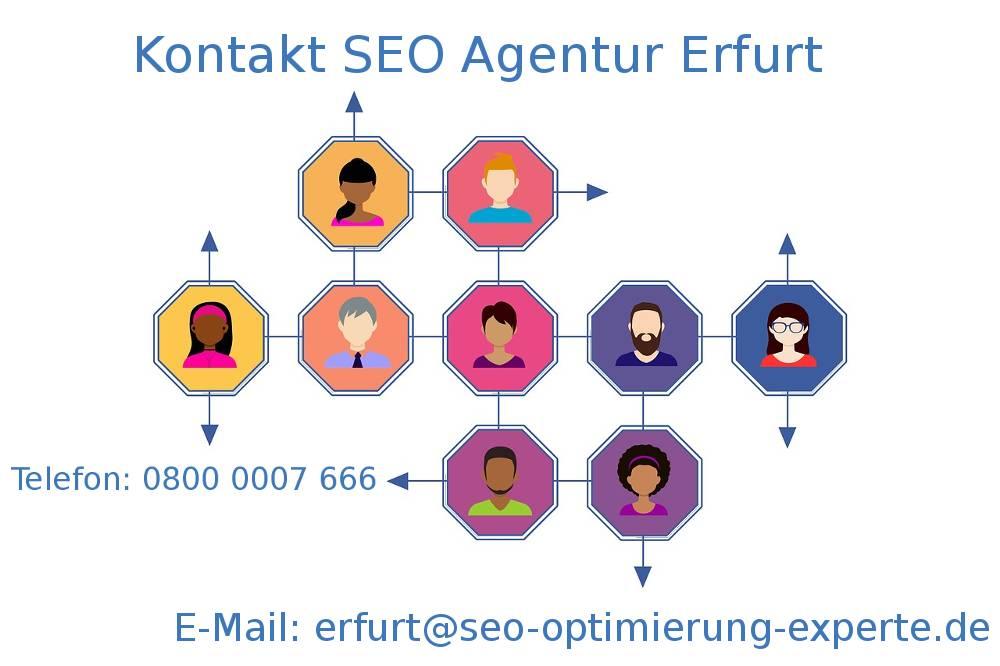 Auf der Collage finden Sie die Kontaktdaten von der SEO Firma Erfurt