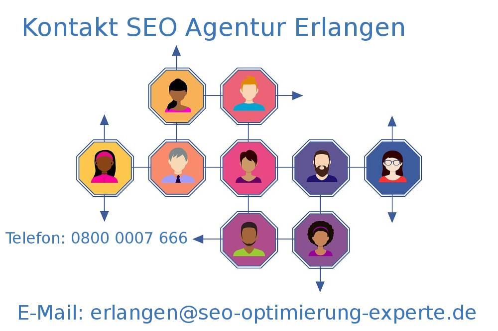 Auf der Collage befinden sich die Kontaktdaten Ihrer SEO Firma Erlangen