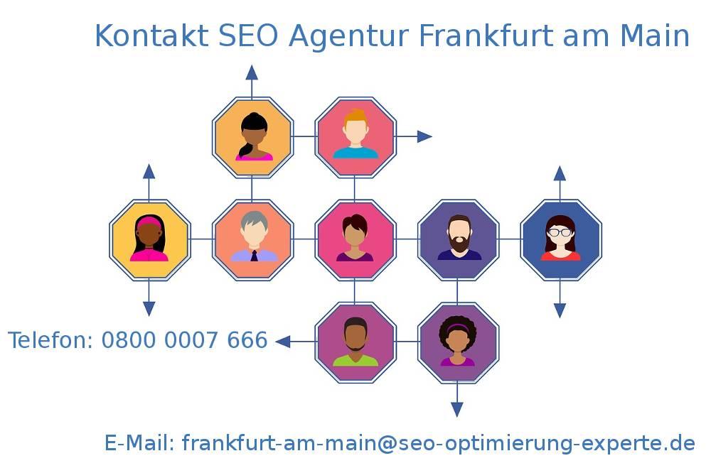 Auf dem Bild befinden sich die Informationen unserer SEO Firma Frankfurt am Main