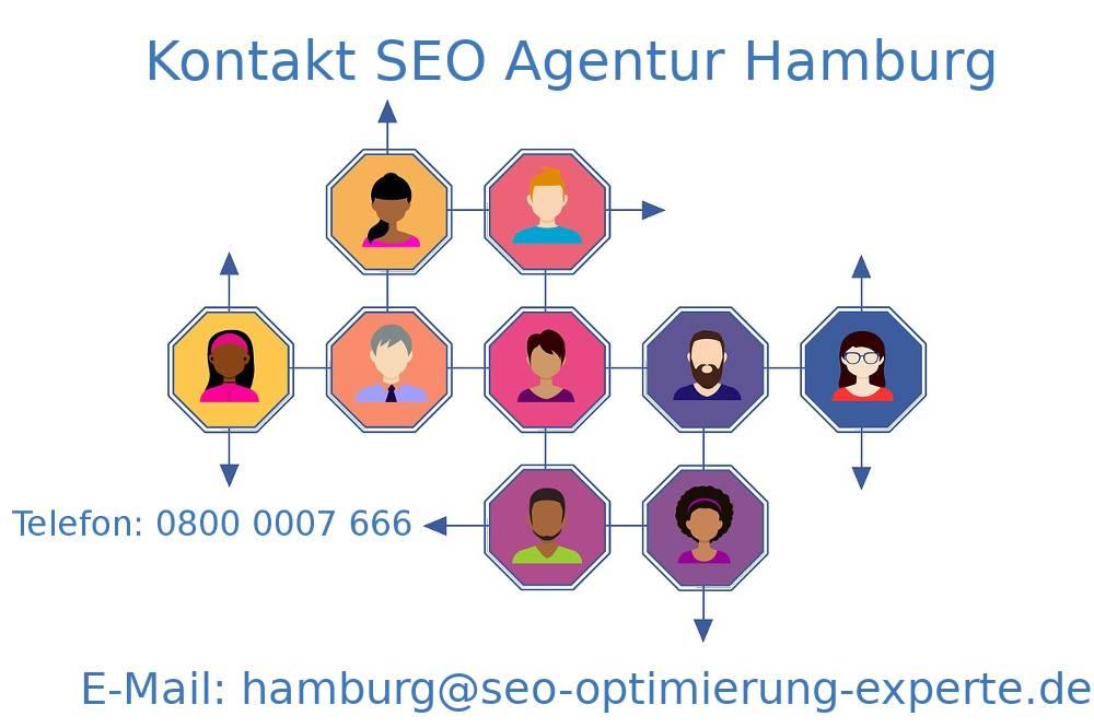 Auf der Collage finden Sie die Kontakte von der SEO Firma Hamburg