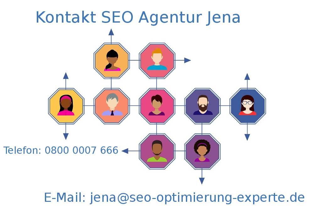 Auf der Grafik befinden sich die Infos Ihrer SEO Agentur Jena