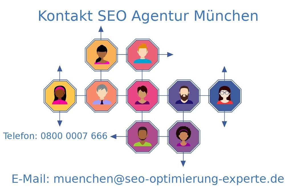 Auf der Collage finden Sie die Kontakte von der SEO Firma München