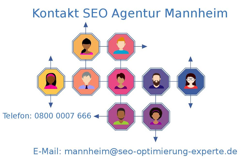 Auf der Grafik befinden sich die Kontakte von der SEO Agentur Mannheim