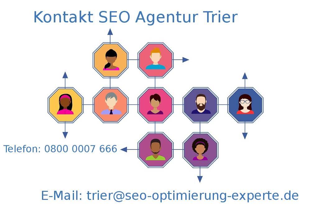 Auf der Grafik befinden sich die Kontakte der SEO Agentur Trier