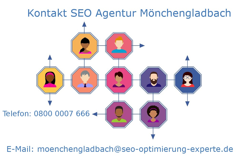 Auf der Collage finden Sie die Informationen Ihrer SEO Agentur Mönchengladbach